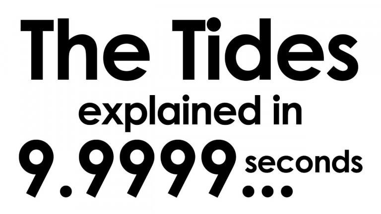 Приливите и отливите обяснени за 10 секунди